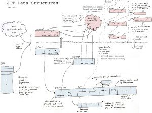 jit-data-structures-03-lores