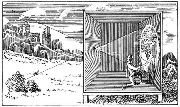 camera-obscura-diagram-630x375